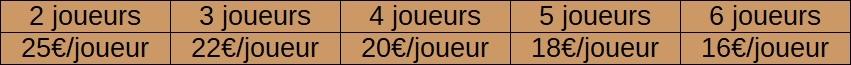 Tableau h creuses v2 escape game marmande musee mysteres