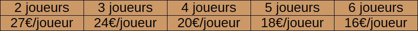 Tableau h creuses v3 escape game marmande musee mysteres 1